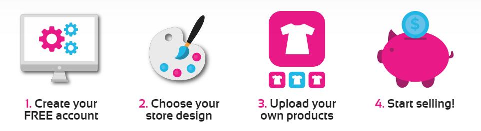 create free online eCommerce website