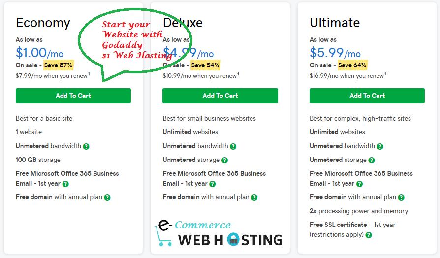 Godaddy $1 web hosting